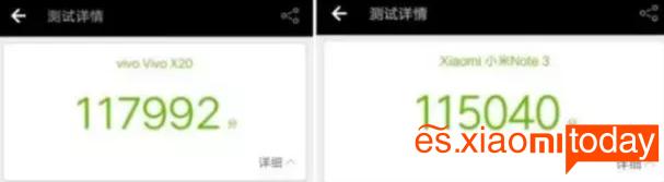 Xiaomi Mi Note 3 vs VIVO X20 AnTuTu