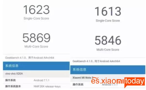 Xiaomi Mi Note 3 vs VIVO X20 GeekBench