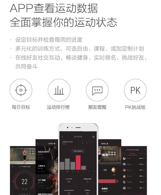 Banda de resistencia inteligente Move It aplicación