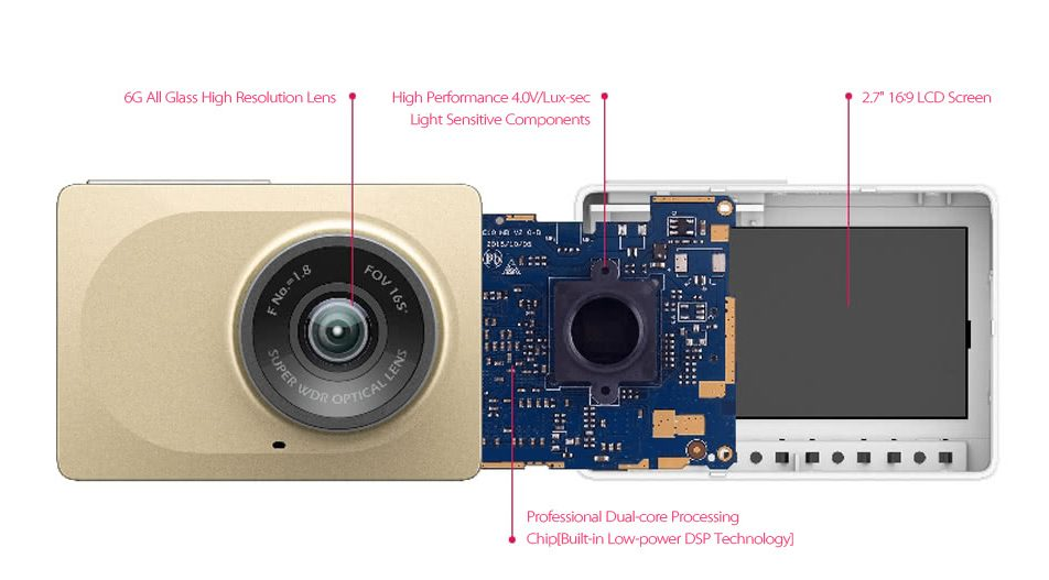 Xiaomi Yi Smart Dashcam