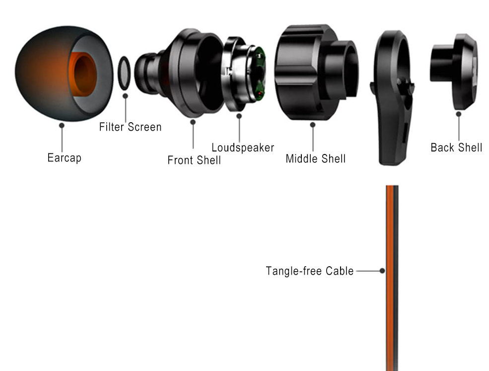 JBL T180A audífonos