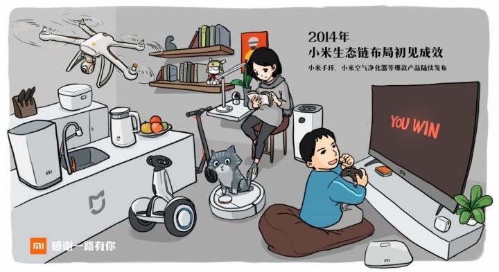 Xiaomi Ecosistema 2014