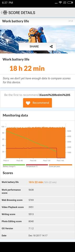 Xiaomi Redmi 5 batería