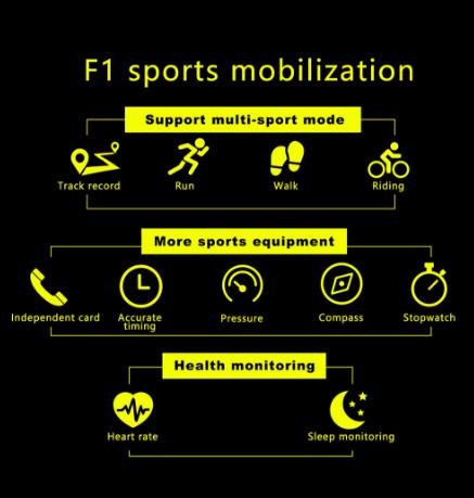 TenFifteen F1 Sports Smartwatch Phone usos