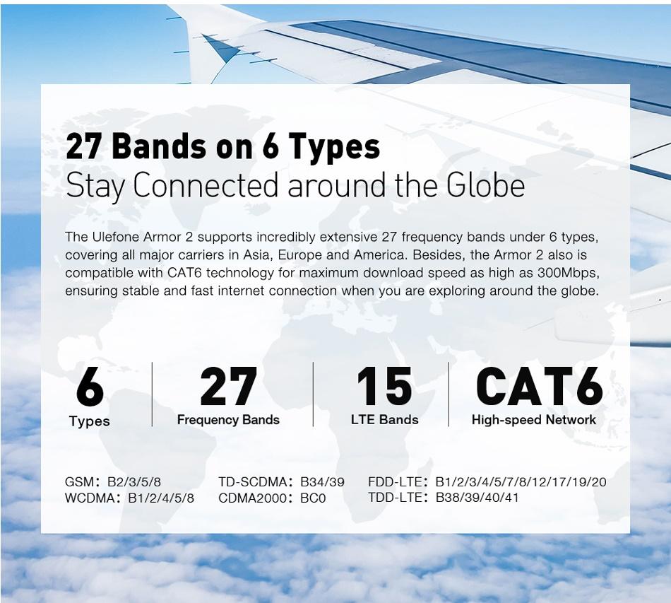 Ulefone Amor 2S - Conectividad global