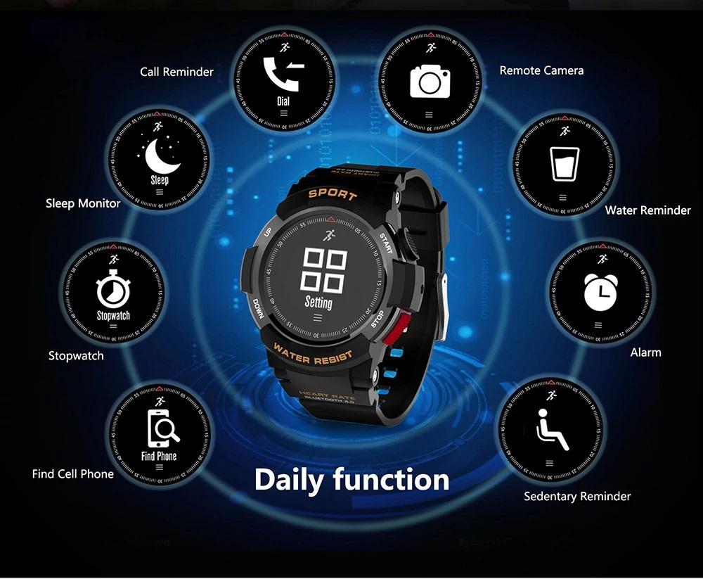 NO. 1 F6 - Smartwatch multi-función