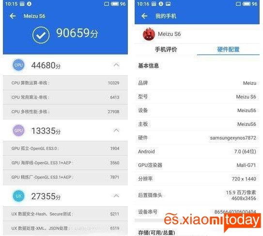 Meizu M6S - AnTuTu puntuación