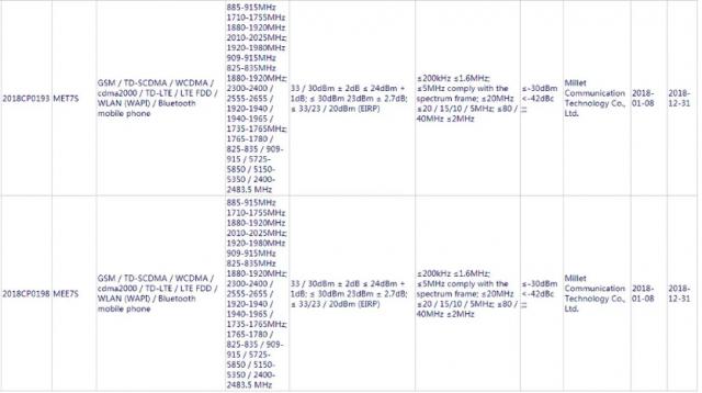 Posibles números de modelo del Xiaomi Redmi Note 5