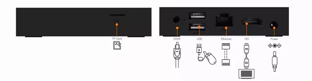 Tanix TX9 Pro diseño