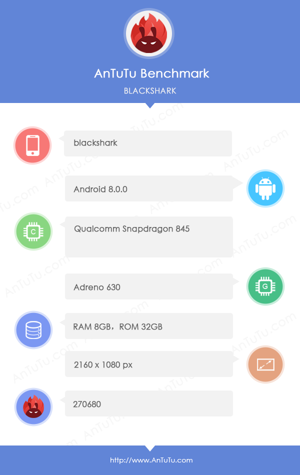 Puntuación del Xiaomi Blackshark Smartphone en AnTuTu