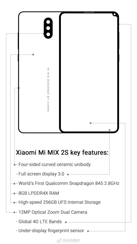 Publicación sobre el Xiaomi Mi Mix 2S