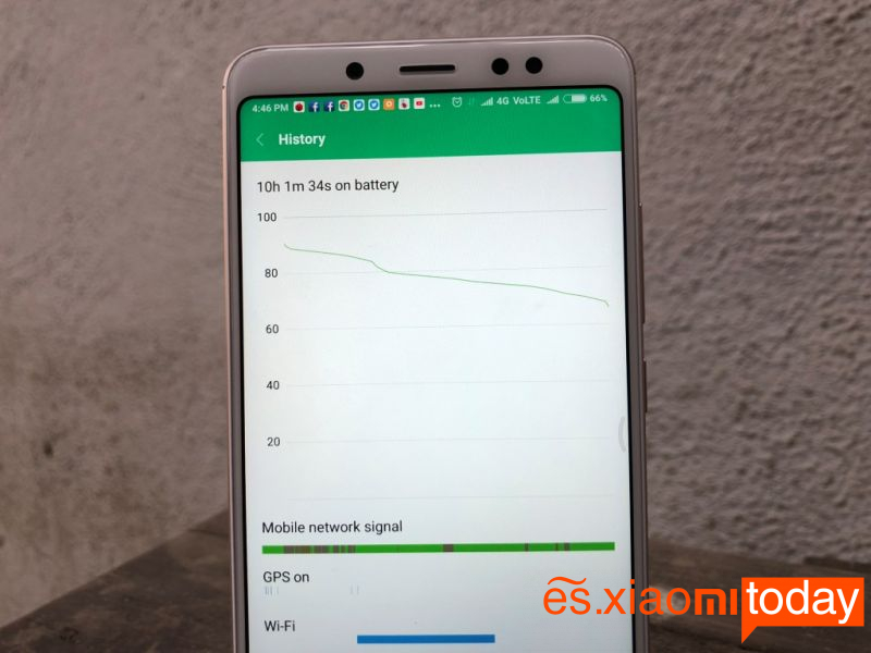 Xiaomi Redmi Note 5 Pro Análisis - Batería