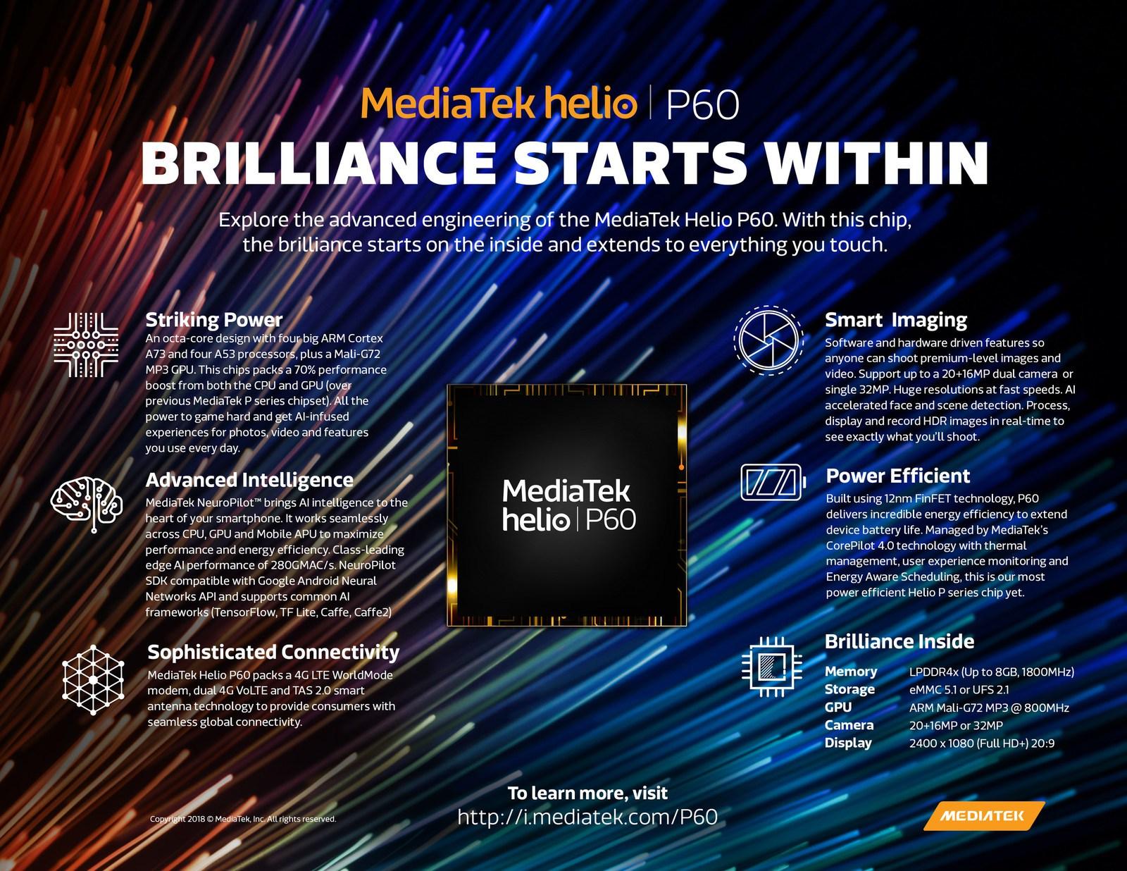 Helio P60 - Infografía