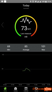 NO.1 F5 sensor de ritmo cardíaco