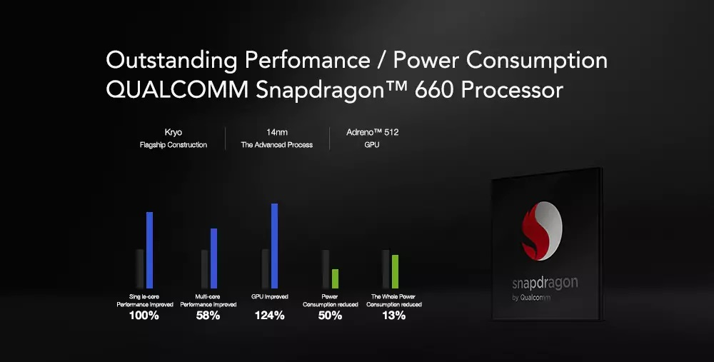 Smartisan Nut Pro 2 - Hardware