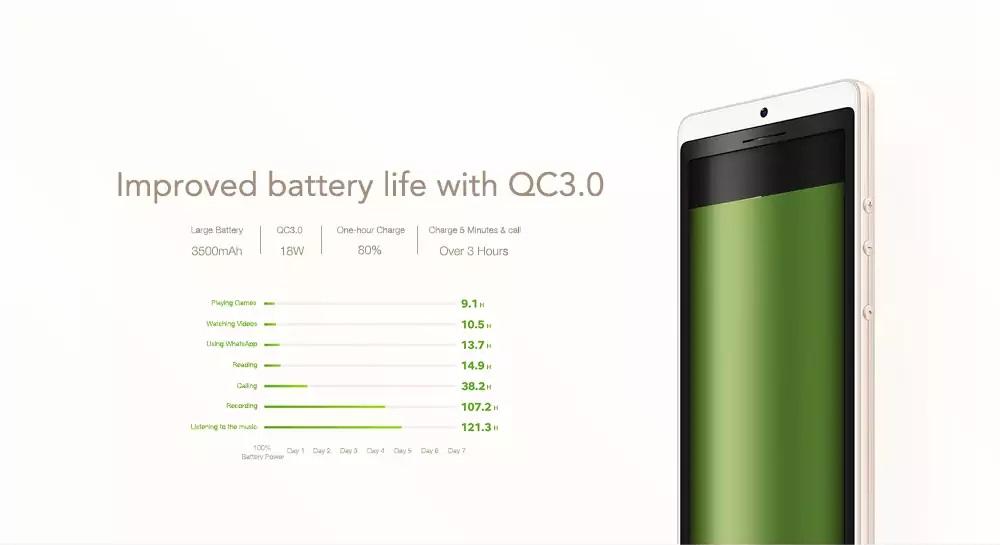Smartisan Nut Pro 2 - Batería