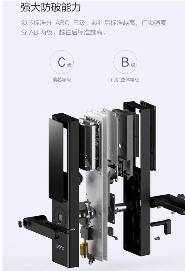 Xiaomi Mijia Loock - Diseño