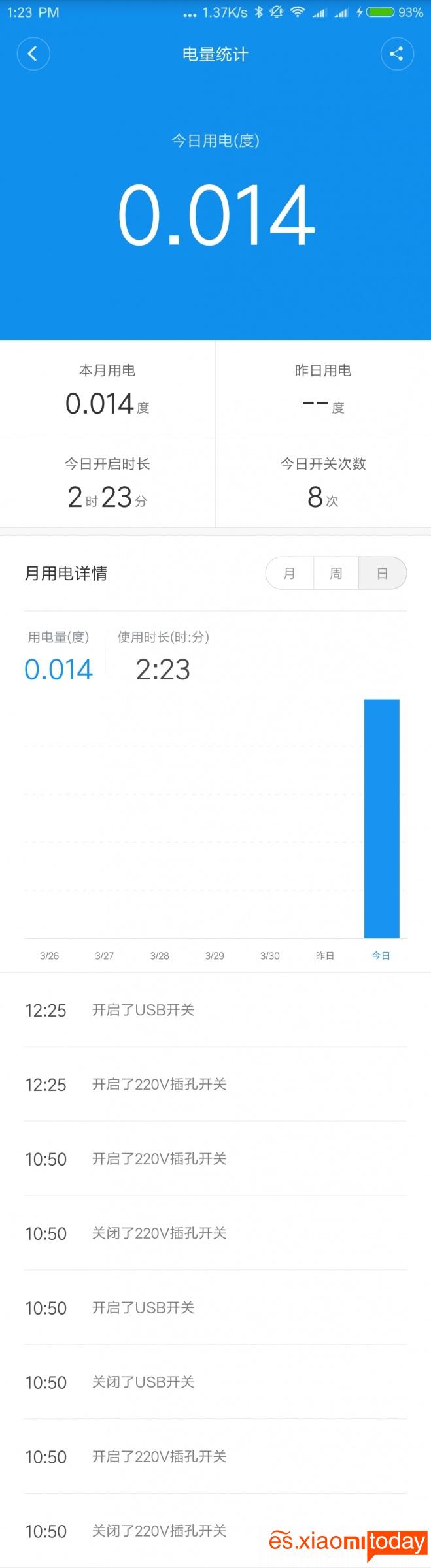 Xiaomi mijia Smart socket protección