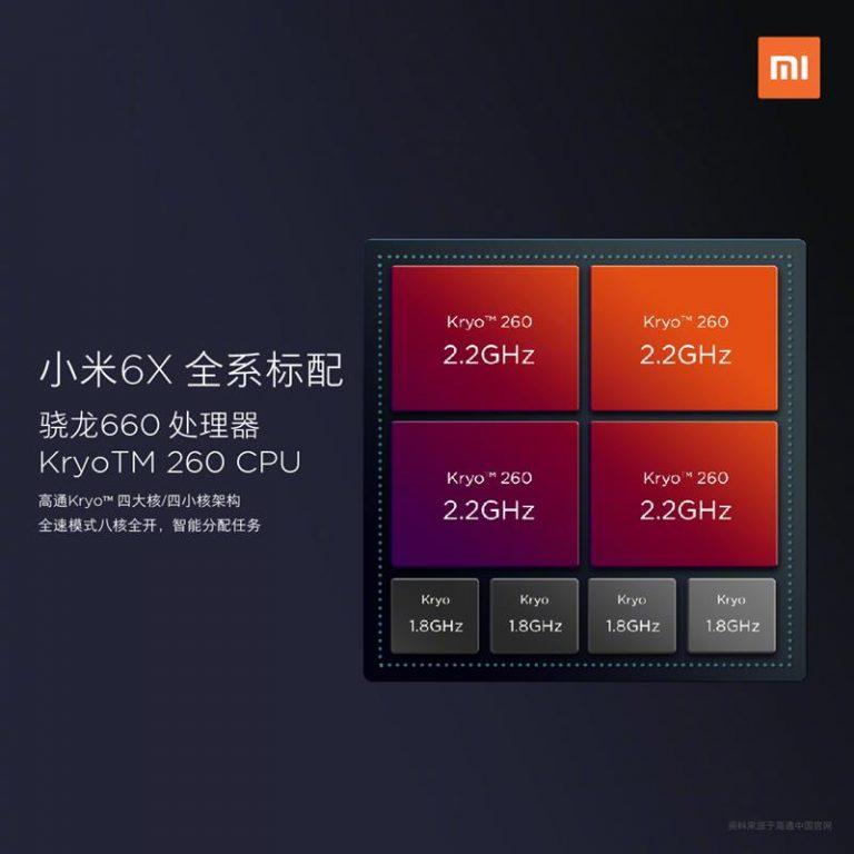 Xiaomi Mi 6X núcleos