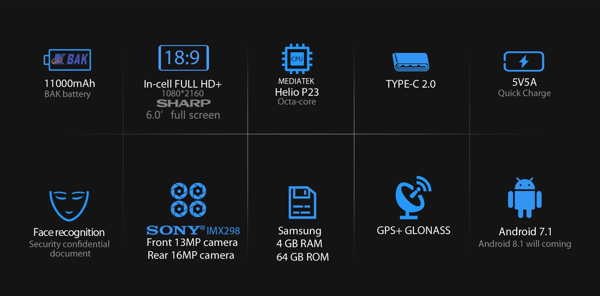 Blackview P10000 Pro - Software y conectividad