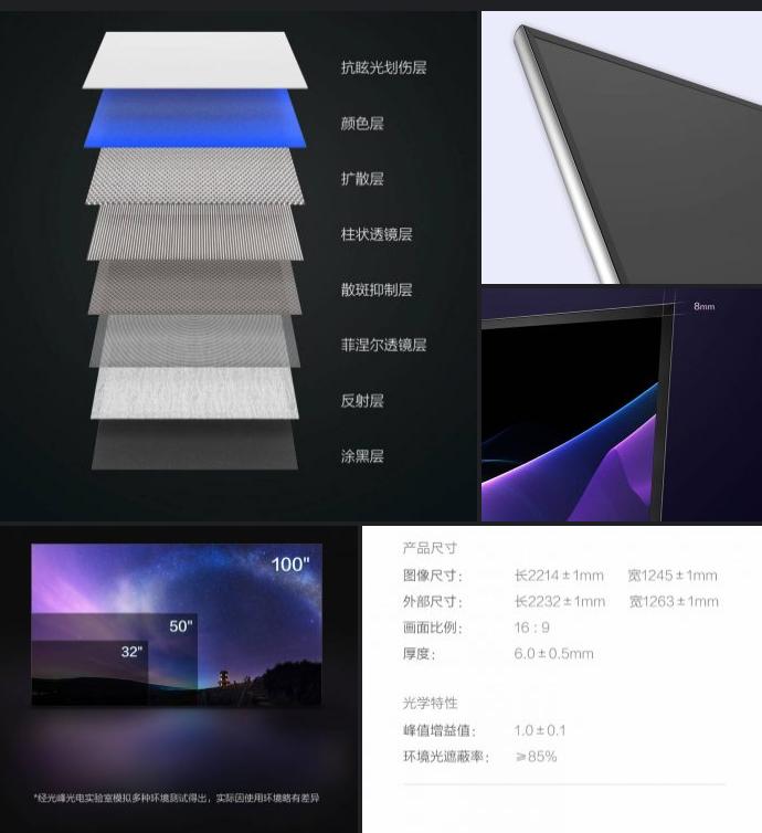 Xiaomi Mi Laser Projector Construcción