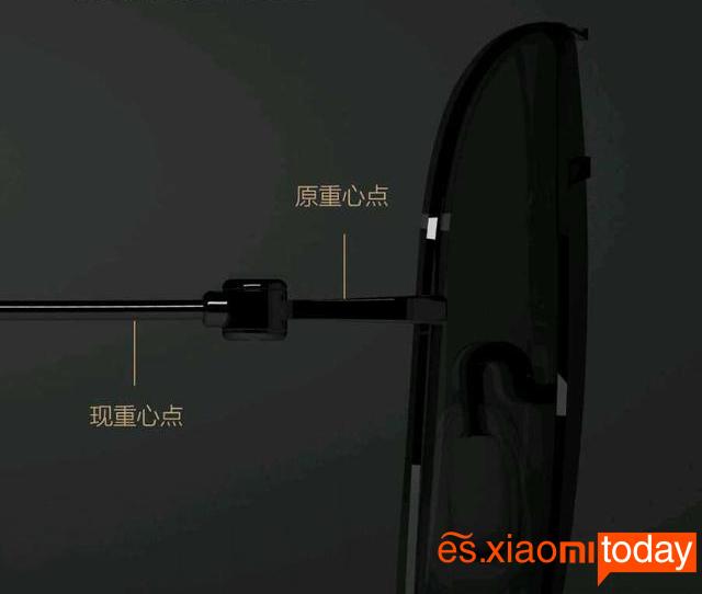 Xiaomi TS Nylon Lenses tecnología
