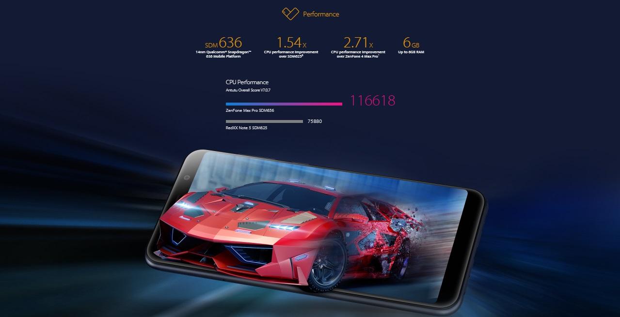 ASUS Zenfone Max Pro - Hardware