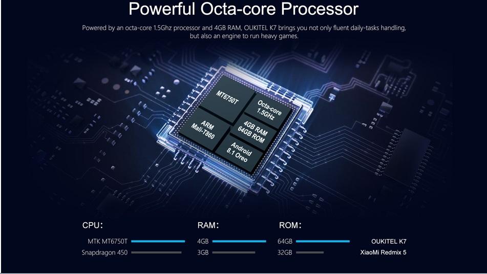Oukitel K7 hardware