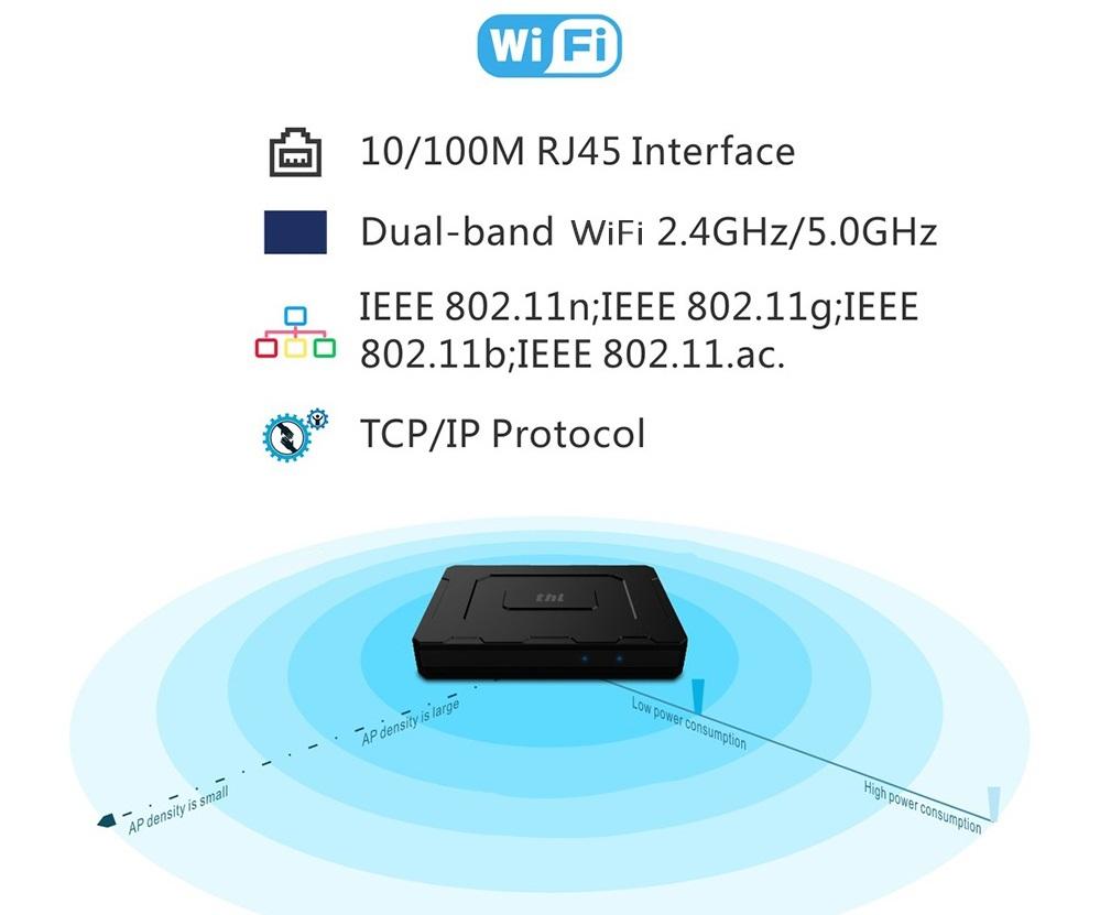 THL Super Box conectividad