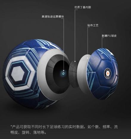 Gran diseño de este balón de fútbol de Xiaomi