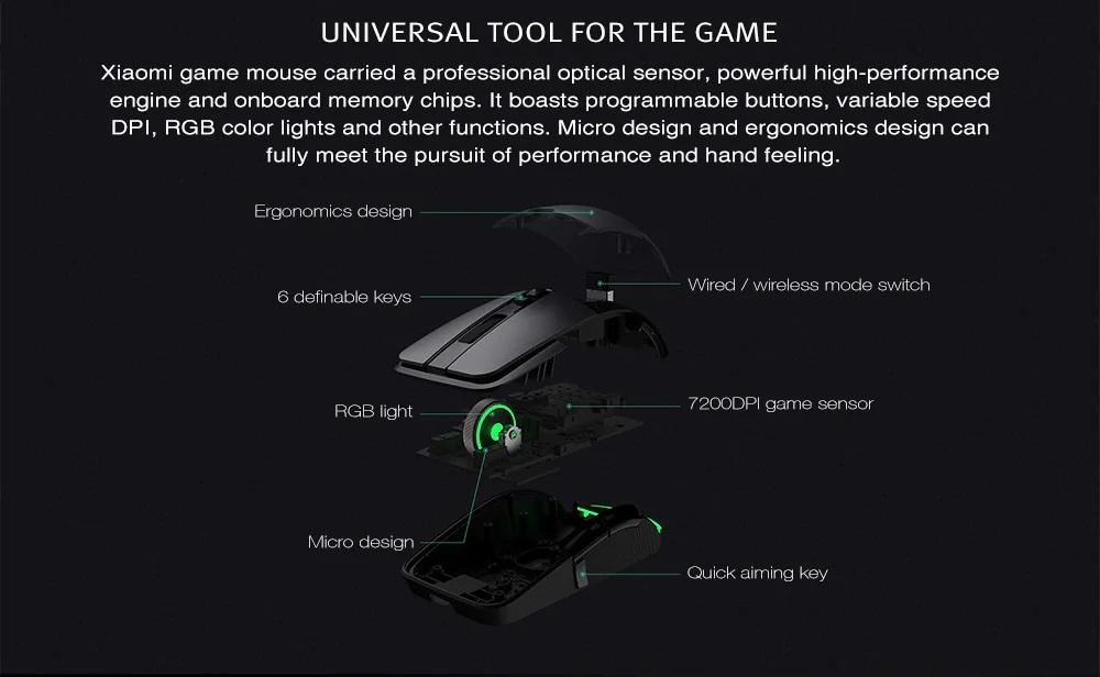 Xiaomi Gaming Wireless Mouse Construcción