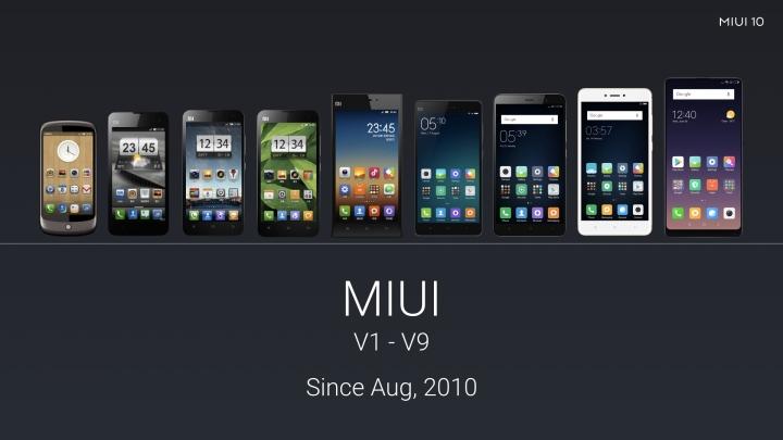 Xiaomi y su historia con MIUI y MIUI 10