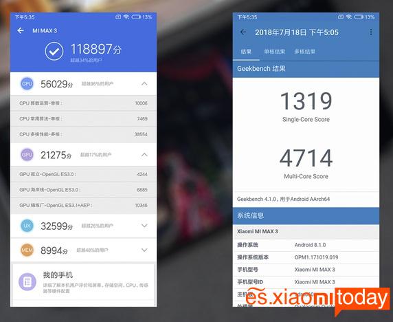 Xiaomi Mi Max 3 rendimiento