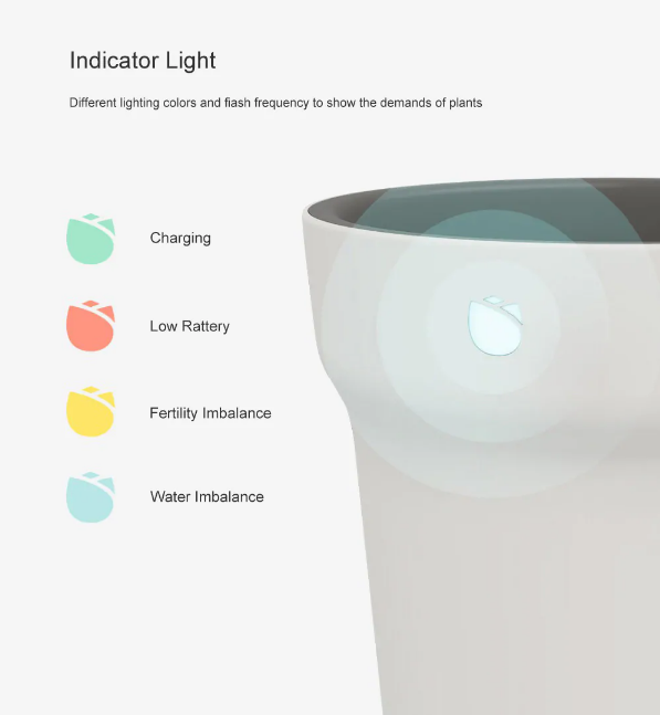 Xiaomi Youpin Flower Pot Monitor Luz