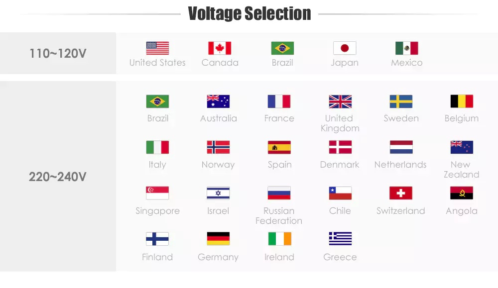 Xiaomi Mi Router 4Q Voltaje