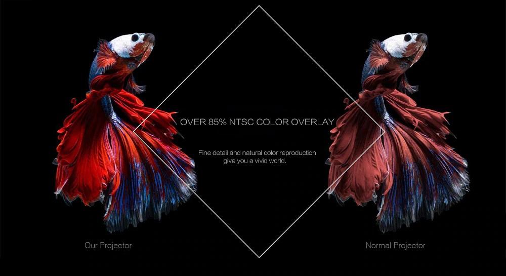 Xiaomi Wemax Laser Projector Experiencia Visual