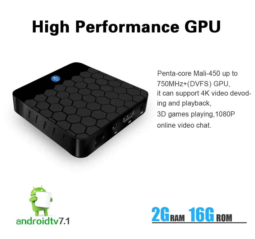 X88 Mini Android TV BOX - GPU