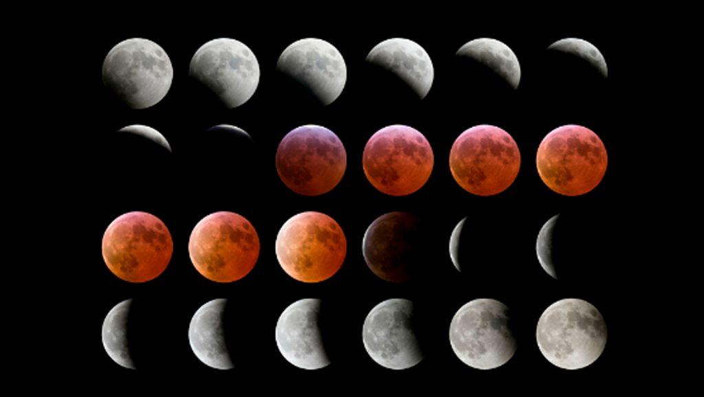 Fases del eclipse