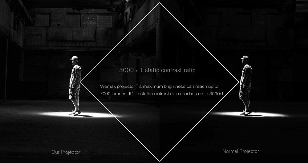 Xiaomi Wemax Laser Projector Funciones