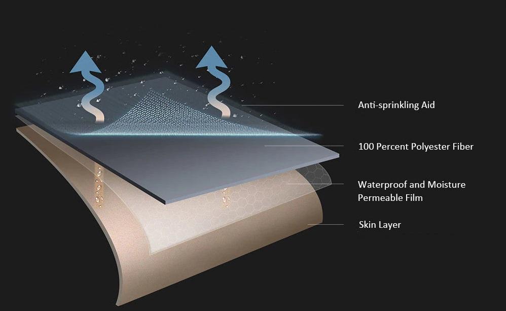 Xiaomi Uleemark Youpin Estructura del Material Impermeable