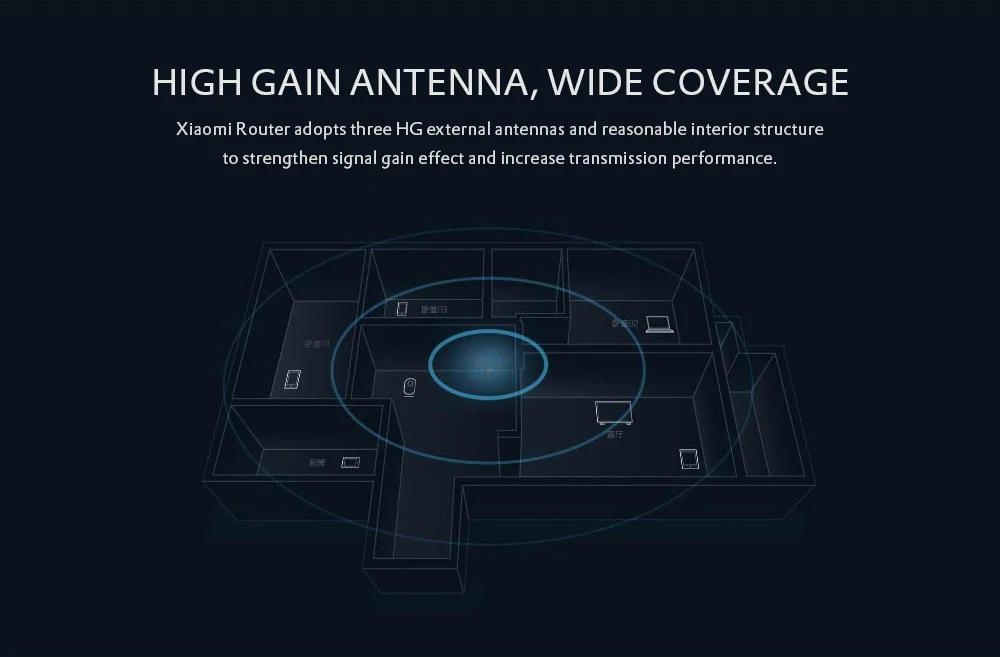 Xiaomi Mi Router 4Q Conectividad