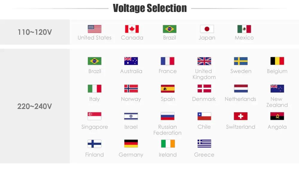 Máquina de Cocción a Vapor Xiaomi VIOMI - Voltaje
