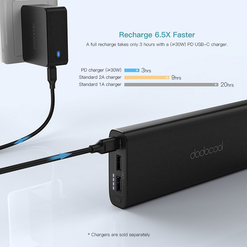 Dodocool 20100mAh Power Bank capacidad