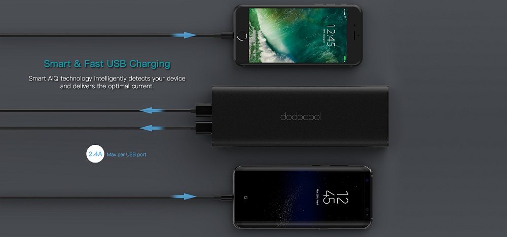 Dodocool 20100mAh Power Bank carga rápida