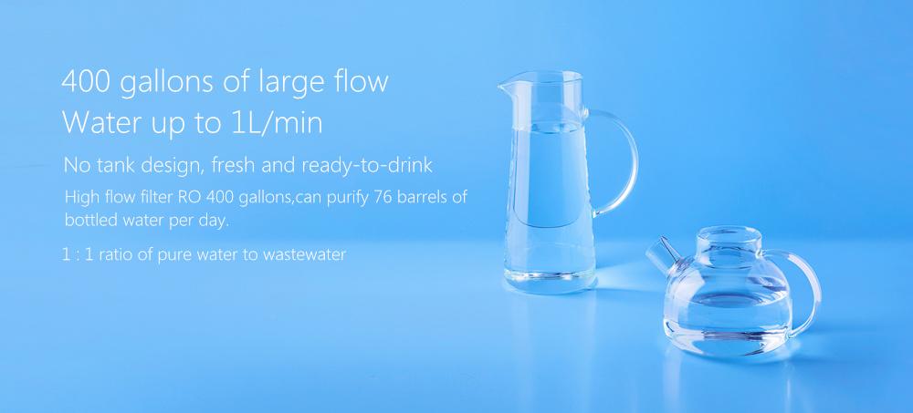 Xiaomi Mi Water Purifier 1A, - Capacidad