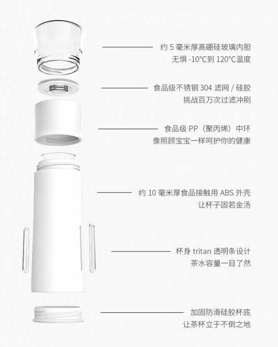 Xiaomi 300ml Tea Water Separation Vacuum Flask Hacer el té