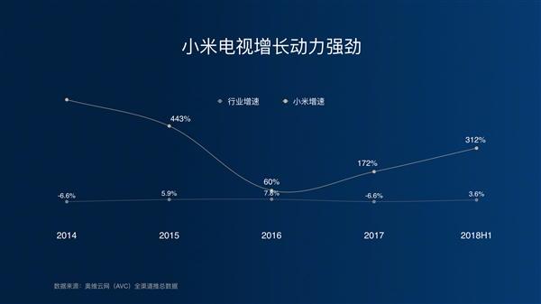 Declaraciones que dio Wang Chuan en esta conferencia de Xiaomi