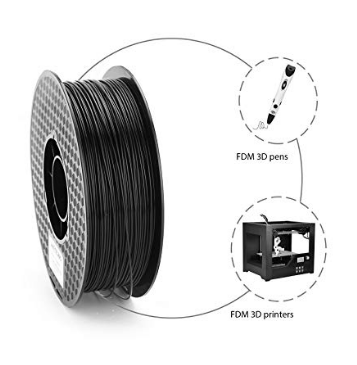 Filamento para Impresora 3D Meterk Caracteristicas