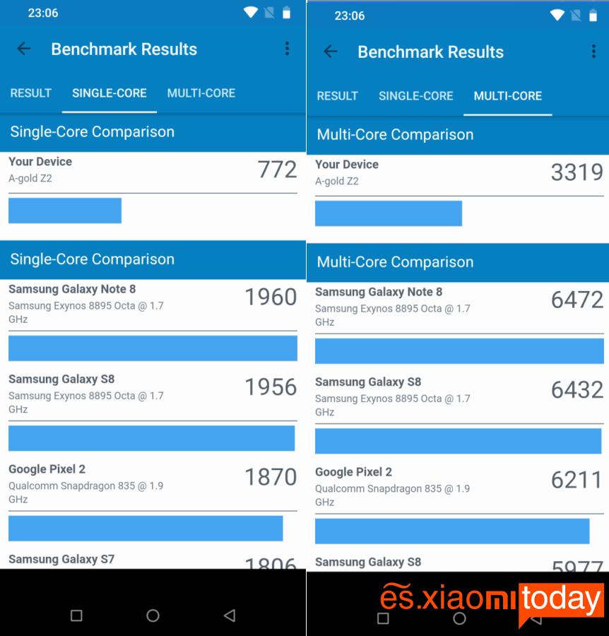 Umidigi Z2: Hardware y rendimiento-Antutu Bechmark