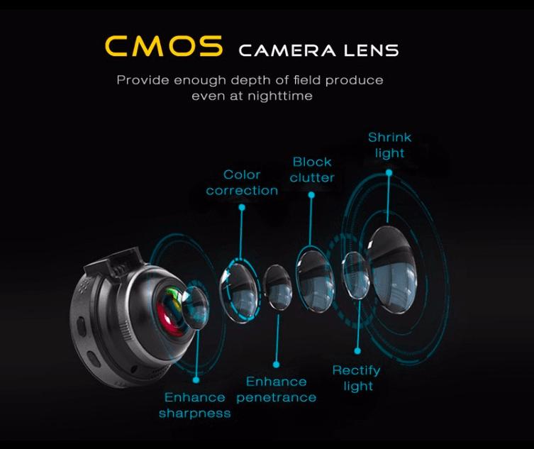 Xiaomi Philips CVR108: Lentes CMOS